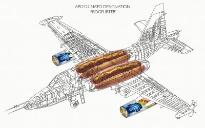 APG 422 – Frogfurter